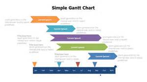 simple gantt charts powerslides