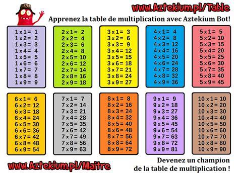 Les De Table by Table De Multiplication A Imprimer Grand Format