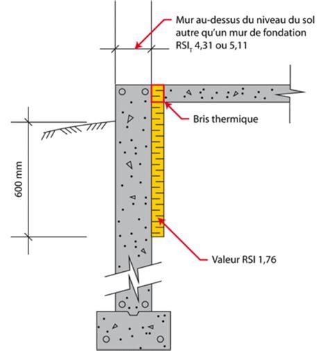 Isolation Acoustique Mur Mitoyen Existant 4217 by Isolation D Un Mur De Fondation D Un Garage Chauff 233