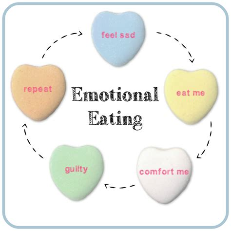 comfort eating meaning emotional eating what it is how to fix it
