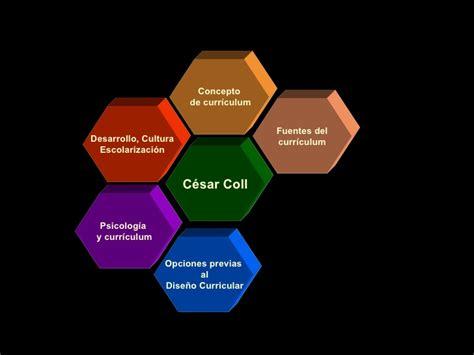 Modelo Curricular De Cesar Coll Coll Curriculum