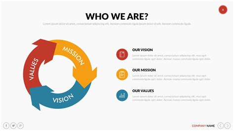 powerpoint templates free download vision powerpoint template vision image collections powerpoint