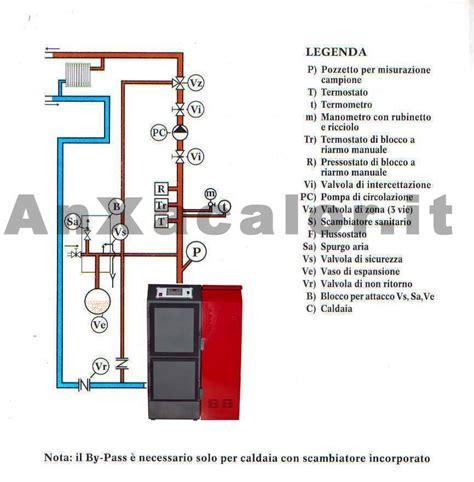vaso di espansione chiuso schema impianto idrico