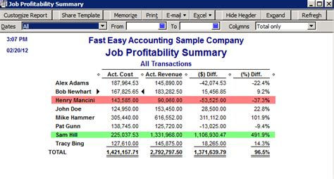 quickbooks profitability reports