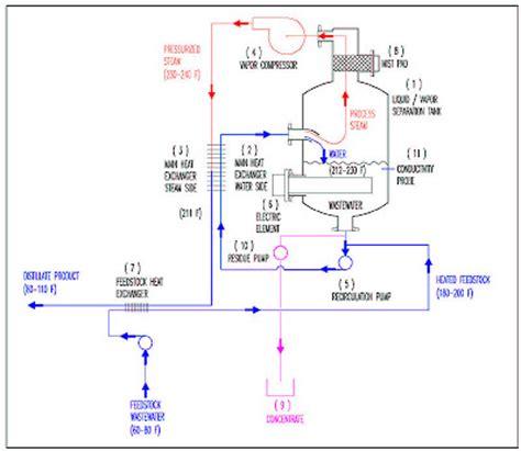 Mvc Flow Diagram