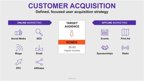 Acquisition Strategy Template 15 Acquisition Strategy Templates Free Sle Exle Format Business Acquisition Strategy Template