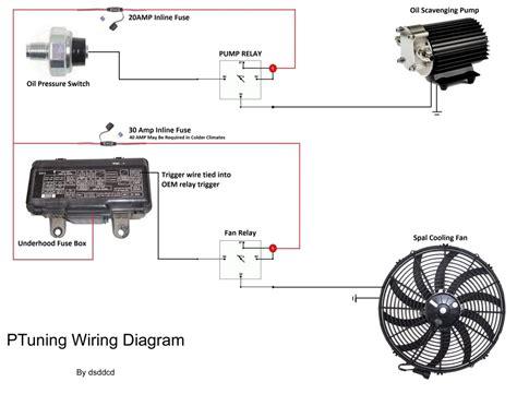 spal door actuator wiring diagram wiring diagram