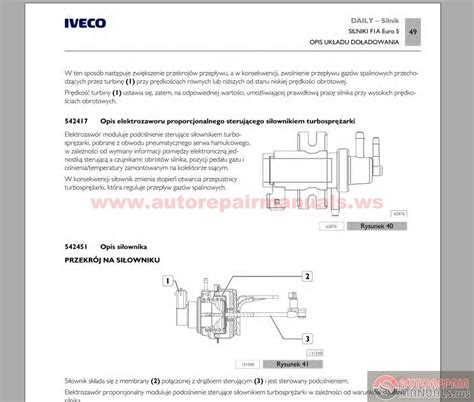 small engine repair manuals free download 2012 infiniti fx head up display iveco daily my2012 pl small auto repair manual forum heavy equipment forums download