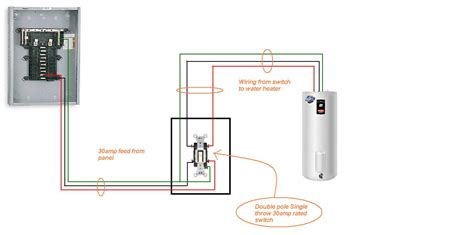 two pole switch wiring diagram 220v repair wiring scheme