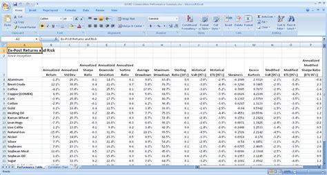 Spreadsheet Downloads by Excel Spreadsheet Laobingkaisuo