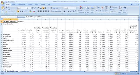 Spreadsheet In Excel by Excel Spreadsheet Laobingkaisuo