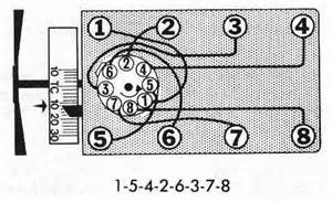 solved spark wiring diagram for a 1965 289 ford v8 fixya