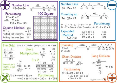 new year teaching resources ks2 addition and subtraction calculations ks1 primary school