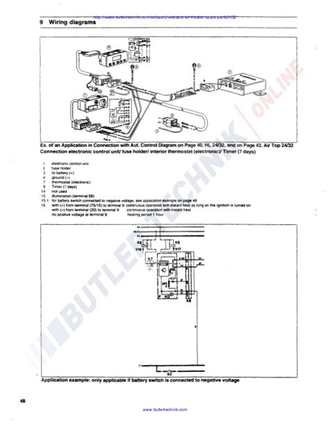 100 wiring diagram webasto thermo top c fbh the end