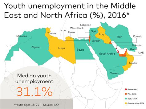 unemployment middle east and africa turning the middle east s youth bulge into a dividend