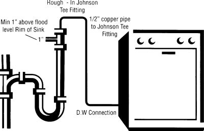 domestic dishwasher waste discharge diagrams king county