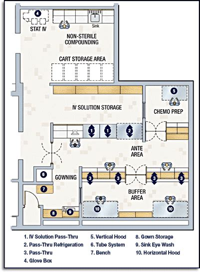 pharmacy design plans pharmacies floor plans codejpg