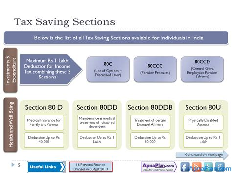 sections in income tax tax planning how to save taxes for fy 2013 14 ay 2014 15