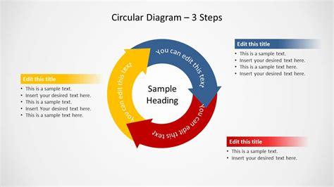 6 steps circular segmented diagram for powerpoint slidemodel circular diagram 3 steps for powerpoint slidemodel