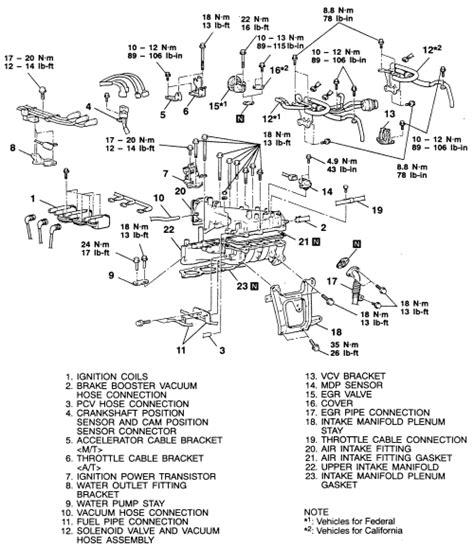 2000 mitsubishi galant intake manifold 2000 mitsubishi eclipse intake manifold hose diagram 2000