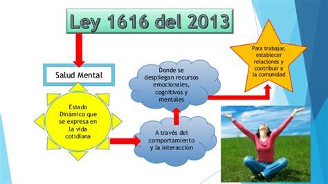 importancia ley 1616 de 2013 ley 1616 de 2013 ley de la salud mental ley 1616 de 2013