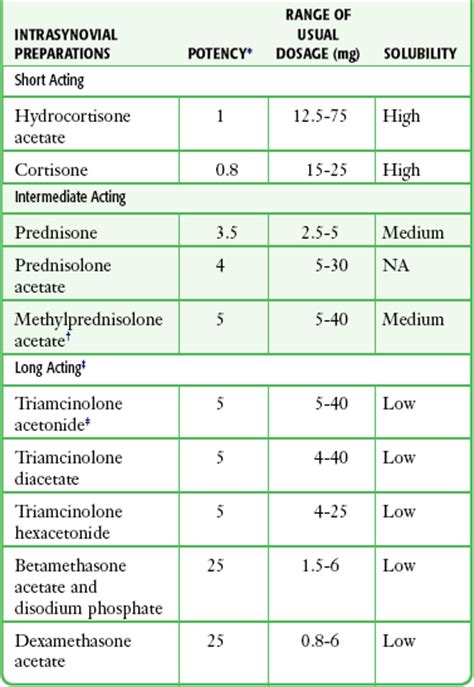prednisone mood swings singulair mood swings 28 images picture picture field