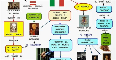 illuminismo in italia letteratura illuminismo in italia jpg 1600 215 1214 letteratura