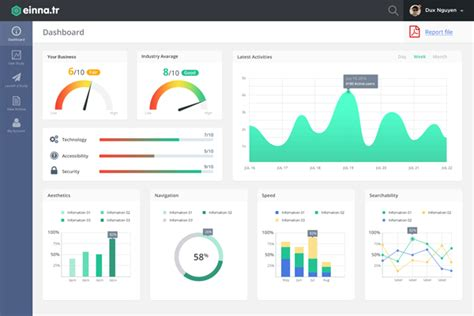 30 Free Futuristic Dashboard Ui Ux Psd Templates Freebies Graphic Design Junction Easy Dashboard Template