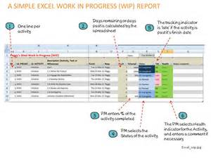 Wip Report Sample Image Gallery Wip Excel