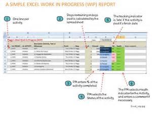 Work Progress Report Template Best Photos Of Construction Wip Report Template Work
