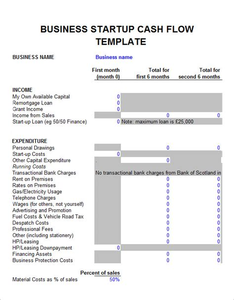 business plan startup template sle financial plan 9 documents in word excel