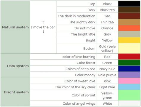 acnl eyr colour guide shoodles hair color guide animal crossing new leaf