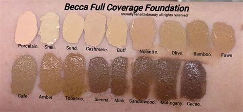 Base Foundation Ultima becca ultimate coverage creme foundation review
