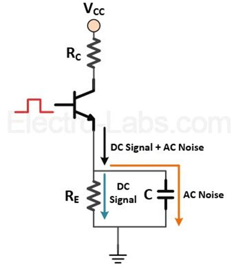 bypass capacitor emi bypass capacitor calculation pdf 28 images bypass