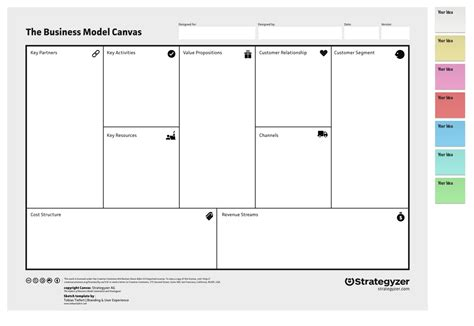 strategyzer business model canvas sketch resource for