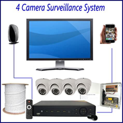 home security installation blue caliber