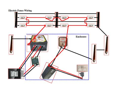 electric fence wiring diagram high voltage electric security fence supplies commercial