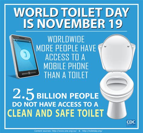 bathroom facts cdc global health stories why world toilet day