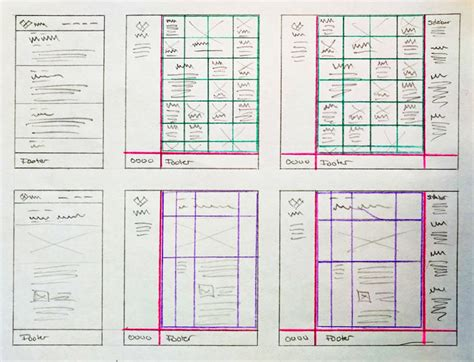 Layout Grid Layout | building production ready css grid layouts today