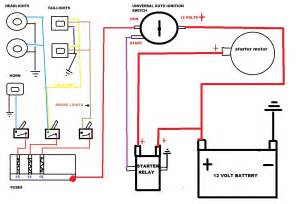 90cc atv wiring diagram electrical schematic