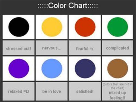 mood ring color key j craze catalogue colour changing mood ring handphone charm
