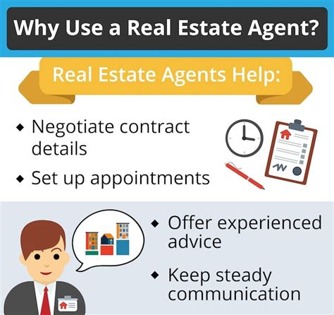 what do real estate agents do century 21 northwest realty