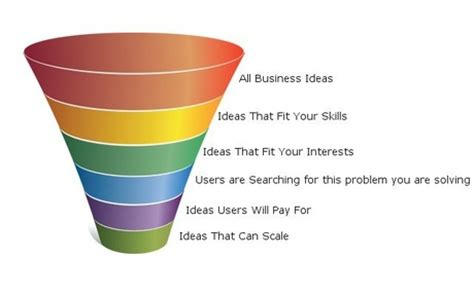 Trading Spaces by The Business Idea Funnel