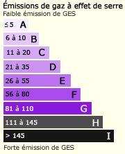 Ges Et Classe énergie 5228 by Acheter Sa Maison Sur L 206 Le D Ol 233