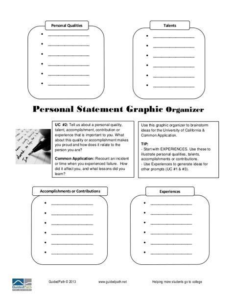 College Application Essay Graphic Organizers Common App And Of California Graphic Organizers