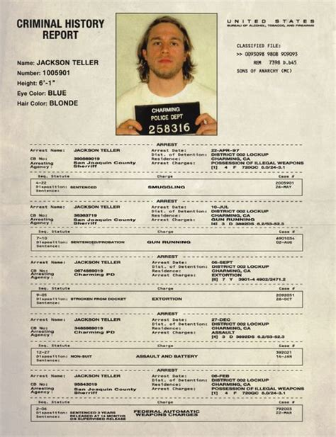 Arrest Records Criminal Record Images