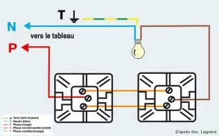 comment brancher un interrupteur va et vient