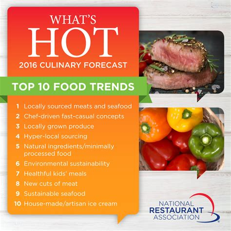 what is popular in 2017 chefs predict top restaurant menu trends for 2016