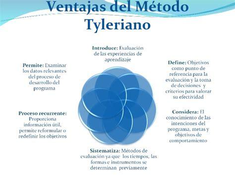 Modelo Curricular Tyleriano Expo Stufflebeam Todas