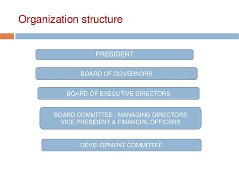world bank organisation world bank and associates